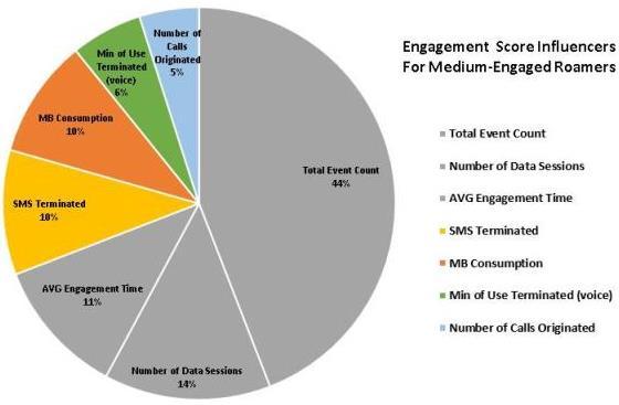 Engagement_Score_Diagram
