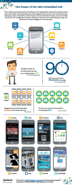 SMS_Embedded_Link_Infographic