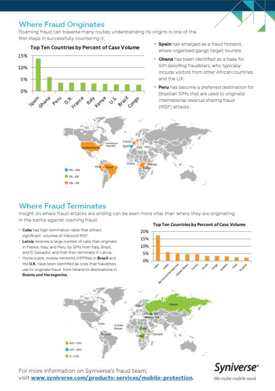 Fraud_Report2
